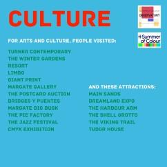 Culture copy